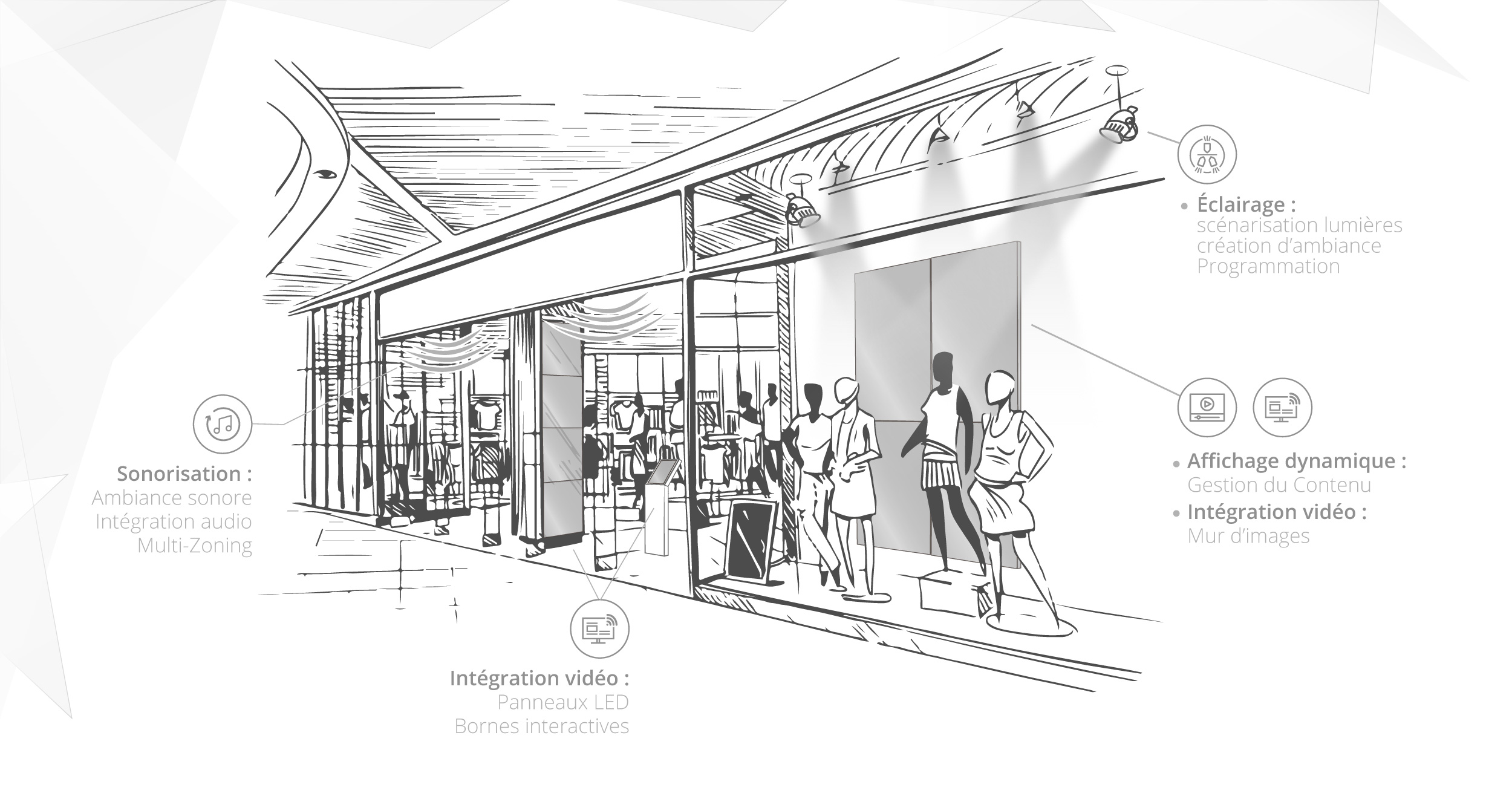Croquis-Solutions-Retail2-Loops